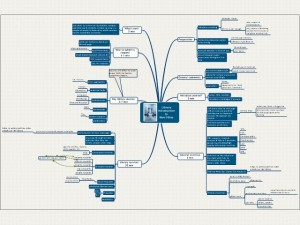 Business Process Map-Library Introduction-smaller